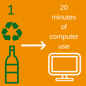 1 recycled glass bottle = 20 minutes of computer use